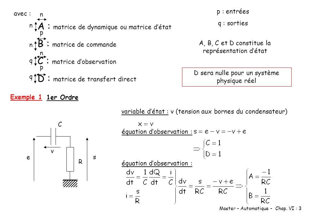A : matrice de dynamique ou matrice d'état B : matrice de commande
