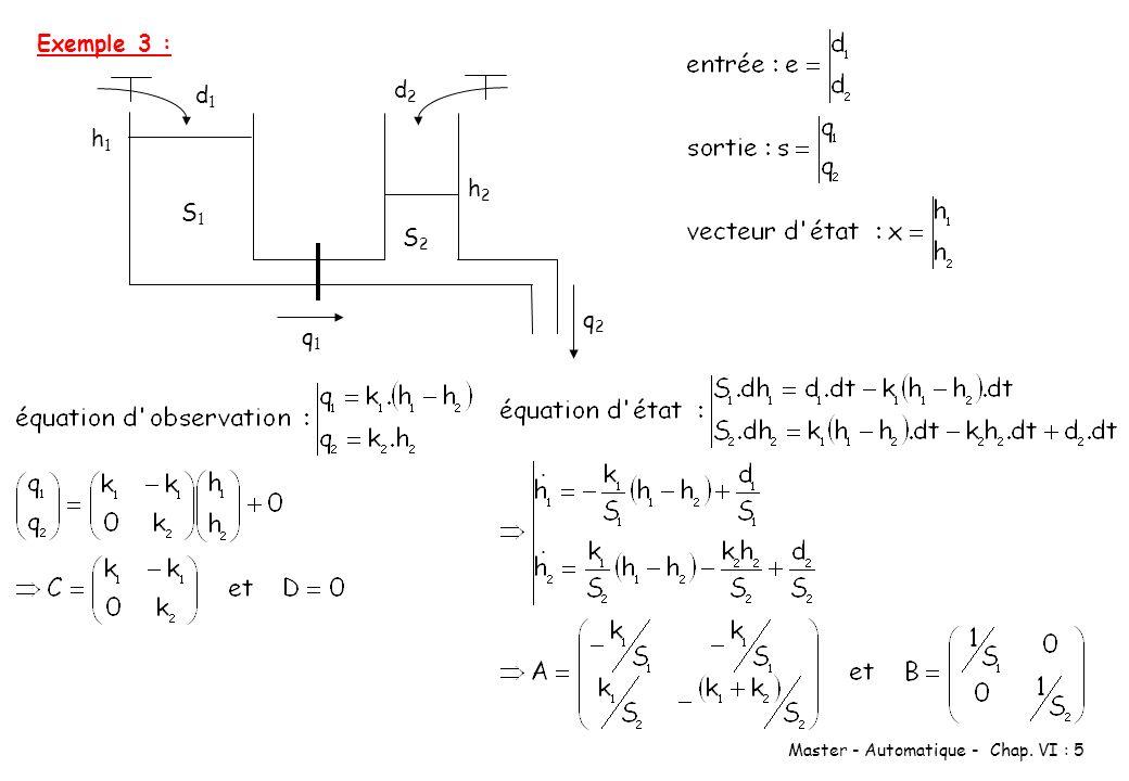 Exemple 3 : d1 d2 h1 h2 S1 S2 q2 q1