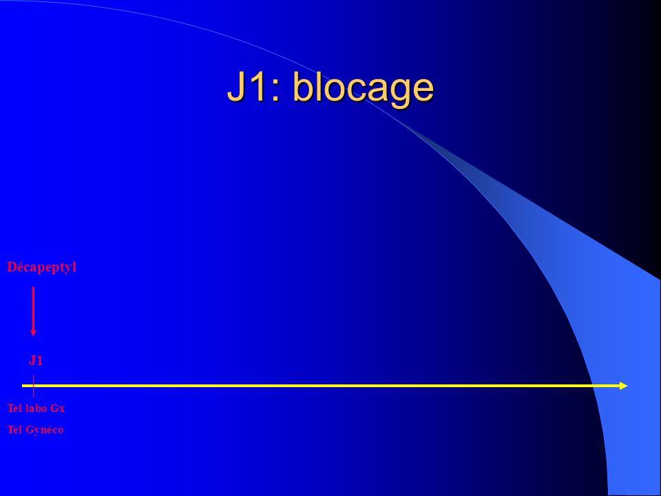 J1: blocage Décapeptyl J1 Tel labo Gx Tel Gynéco