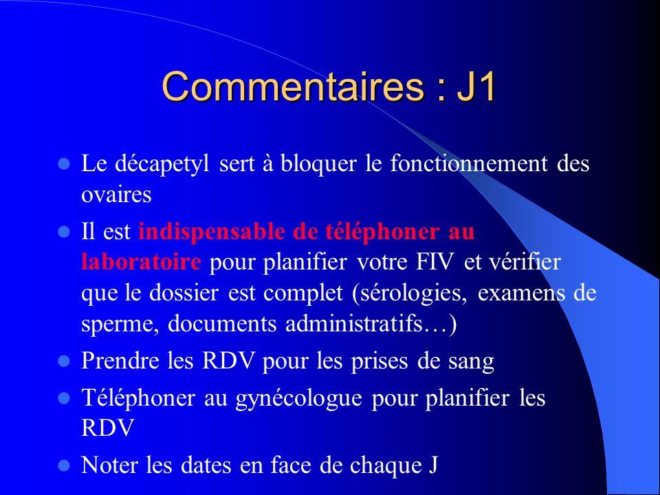 Commentaires : J1 Le décapetyl sert à bloquer le fonctionnement des ovaires.
