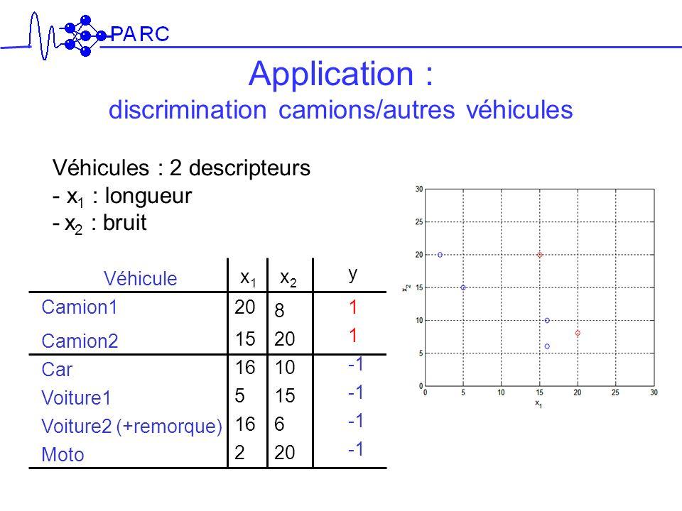 Application : discrimination camions/autres véhicules