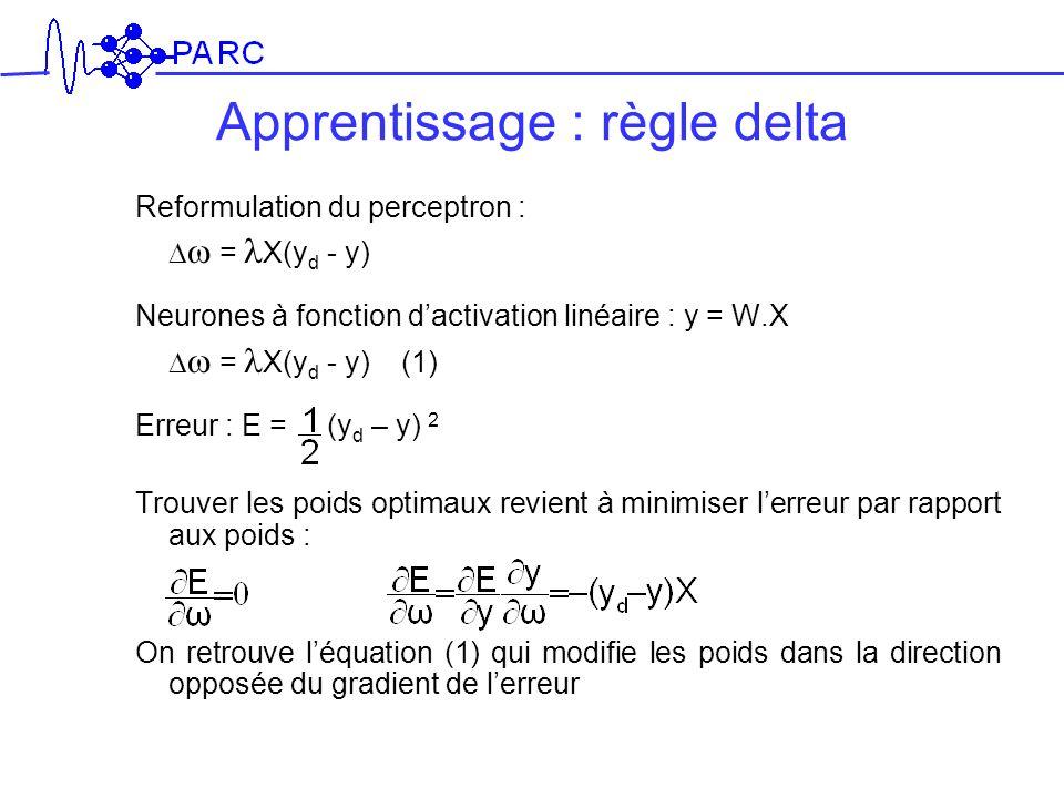 Apprentissage : règle delta