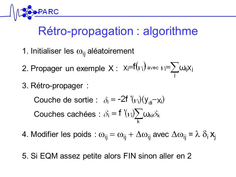 Rétro-propagation : algorithme