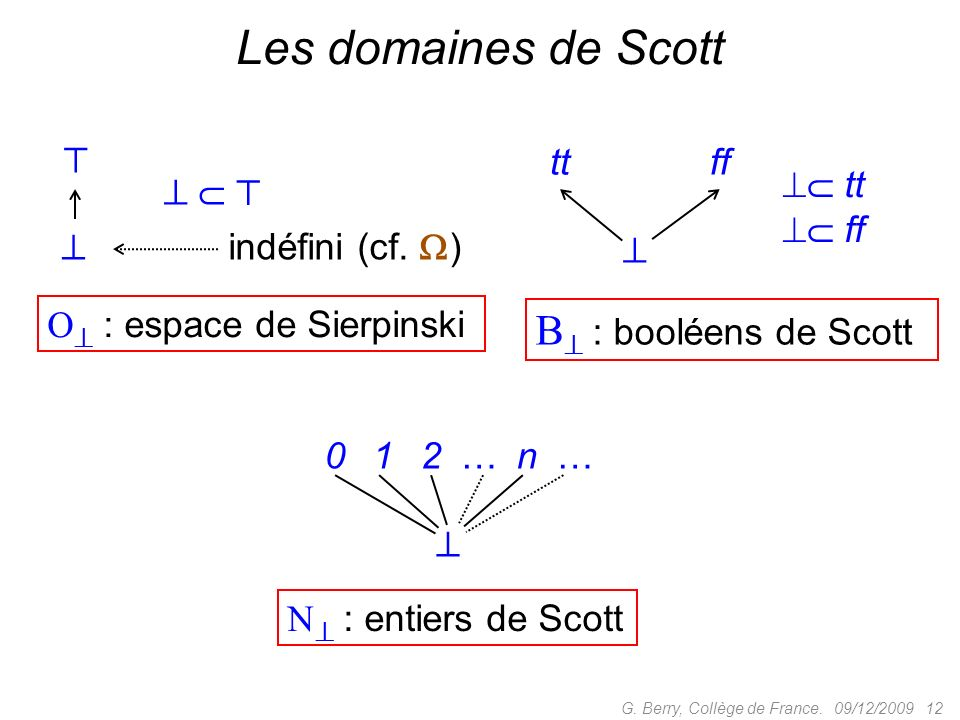 Les domaines de Scott B : booléens de Scott   tt ff  tt  ff   