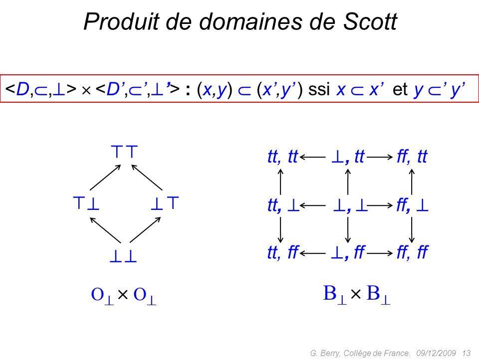 Produit de domaines de Scott