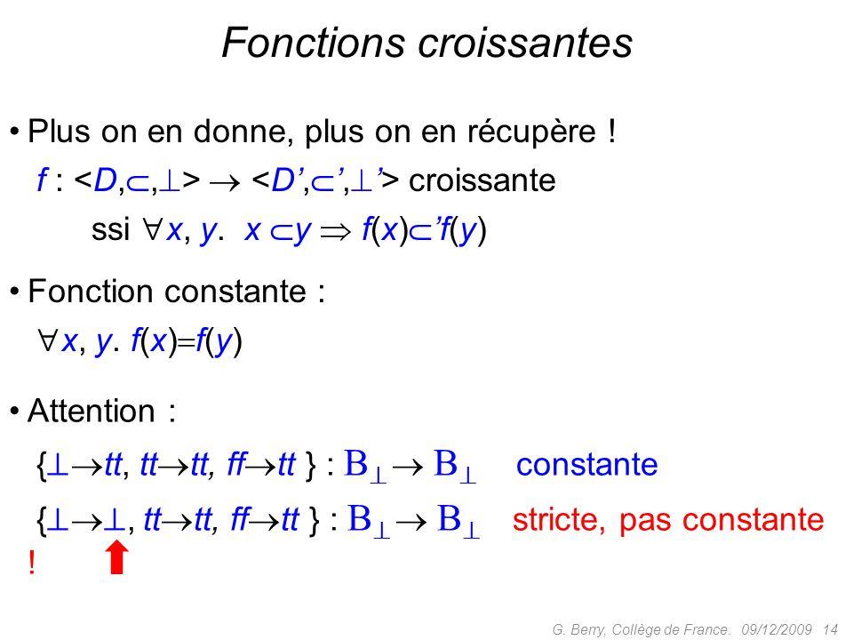 Fonctions croissantes