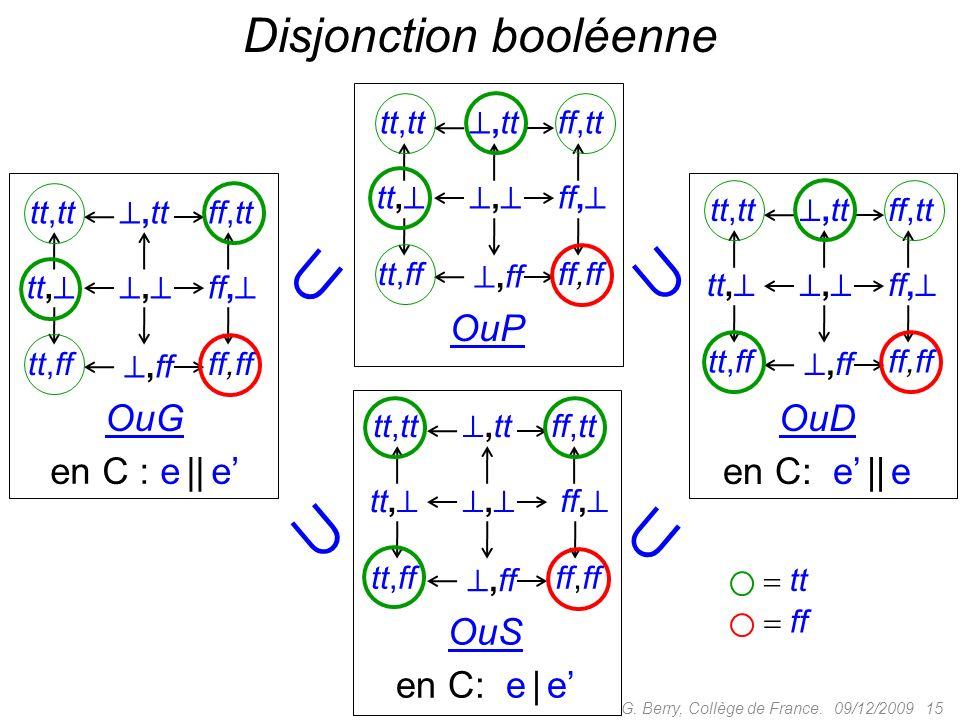 Disjonction booléenne