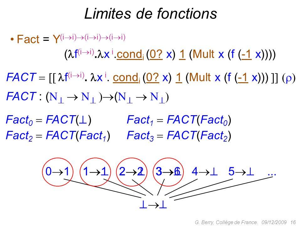 Limites de fonctions Fact = Y(ii)(ii)(ii)