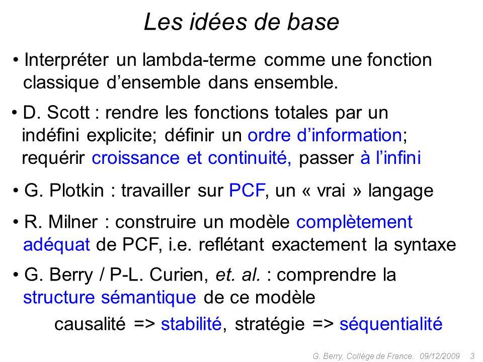 Les idées de base Interpréter un lambda-terme comme une fonction