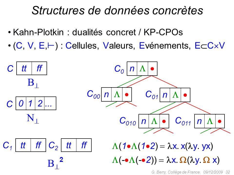 Structures de données concrètes
