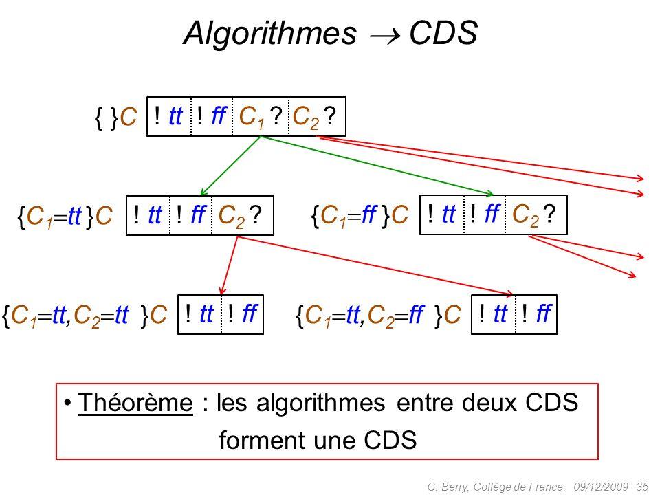 Algorithmes  CDS { }C ! tt ! ff C1 C2 {C1tt }C ! tt ! ff C2