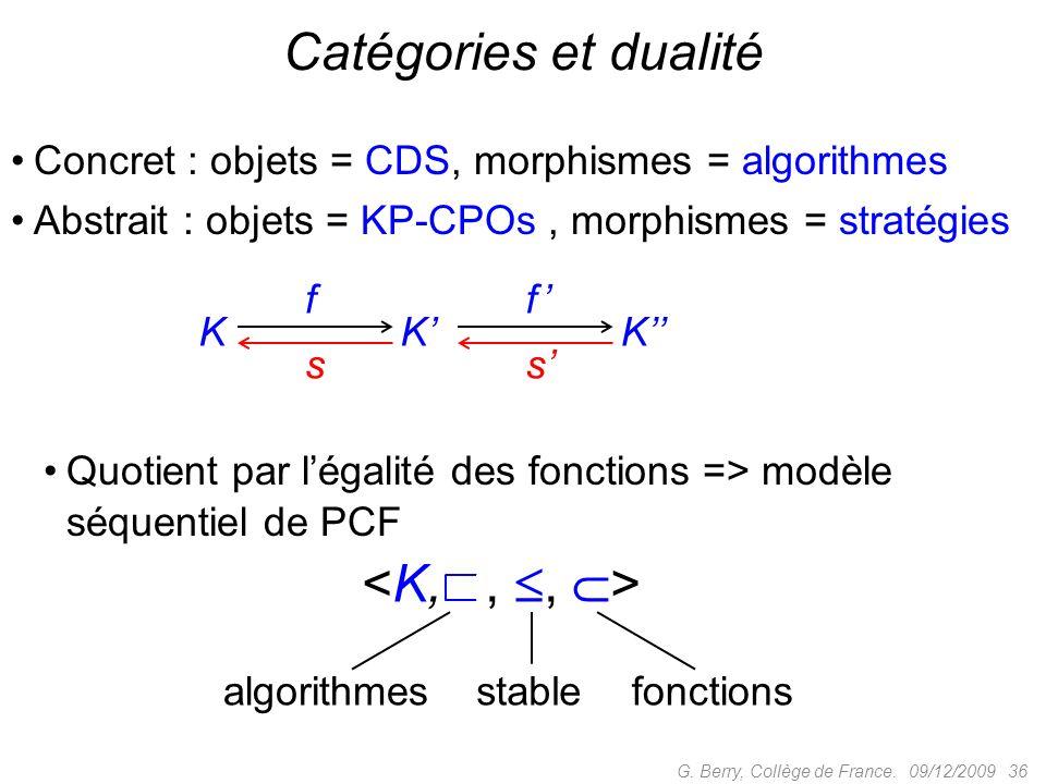 Catégories et dualité <K, , , >