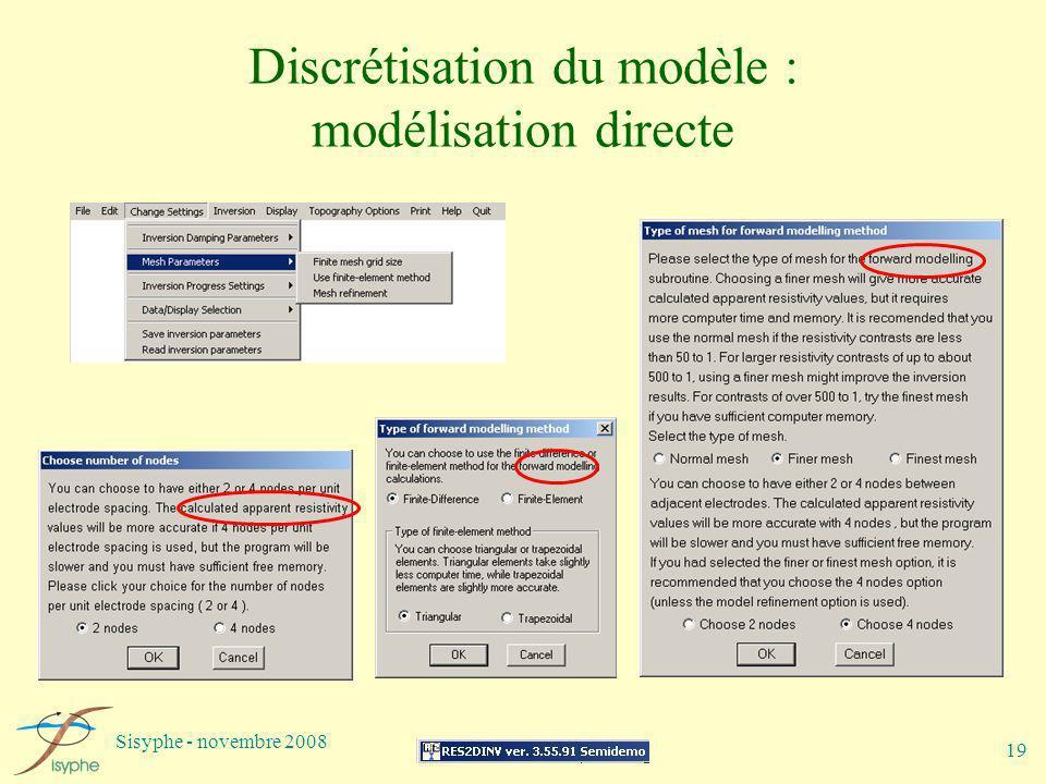 Discrétisation du modèle : modélisation directe
