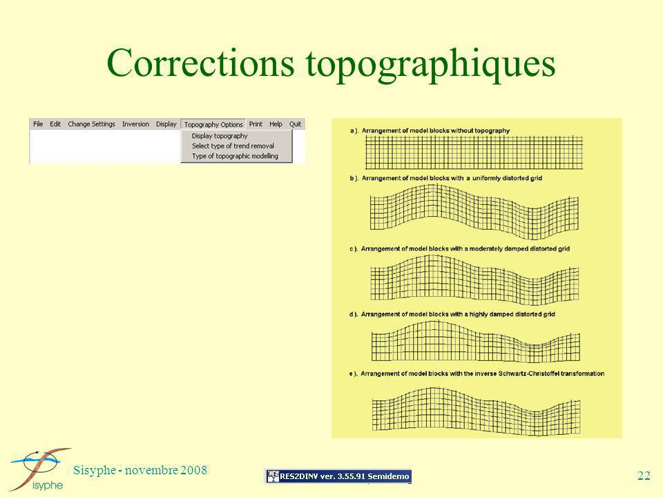 Corrections topographiques