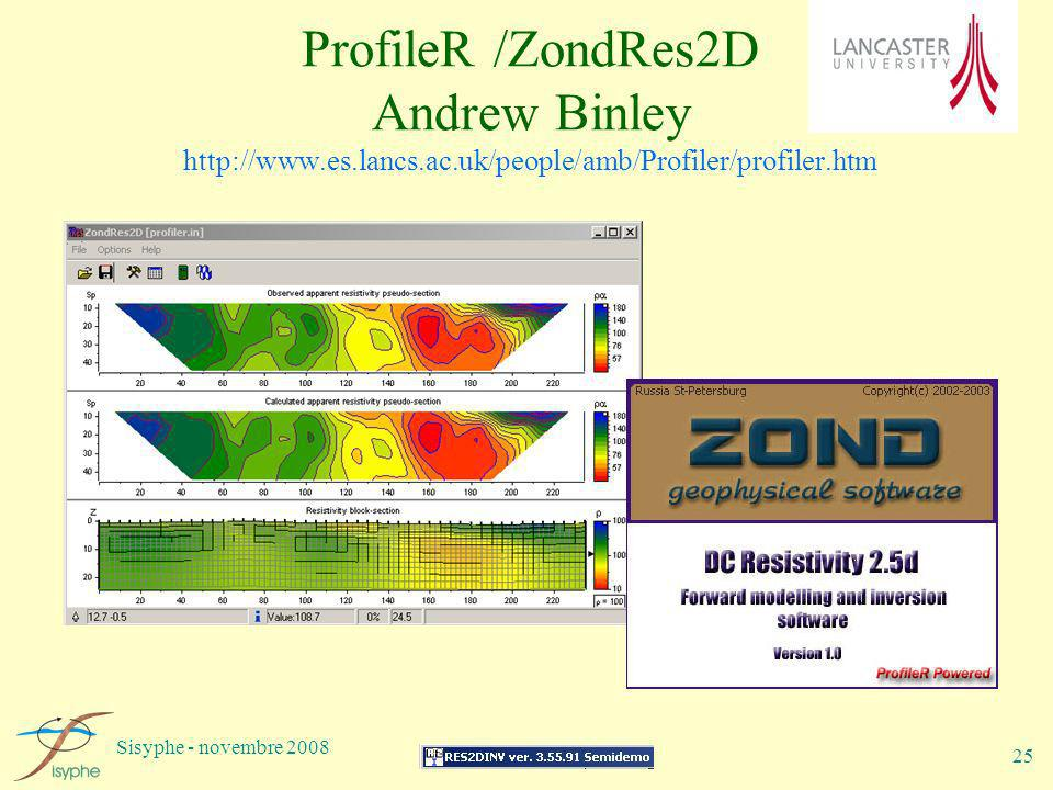 ProfileR /ZondRes2D Andrew Binley http://www. es. lancs. ac