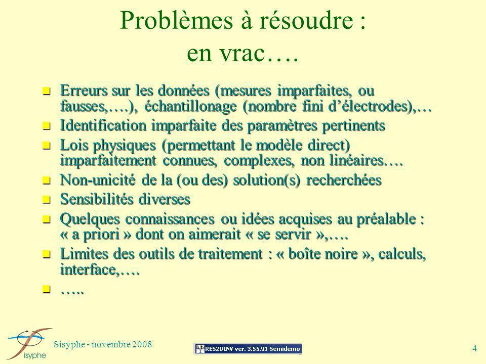 Problèmes à résoudre : en vrac….