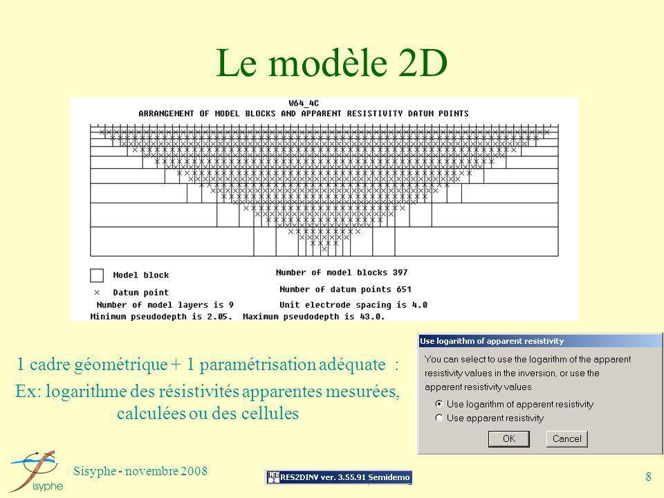 1 cadre géométrique + 1 paramétrisation adéquate :