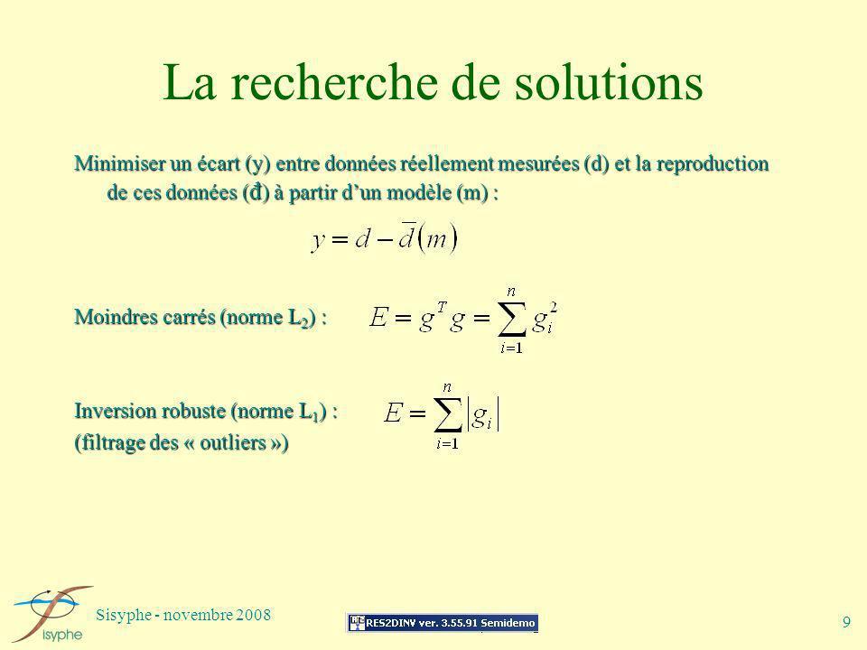 La recherche de solutions