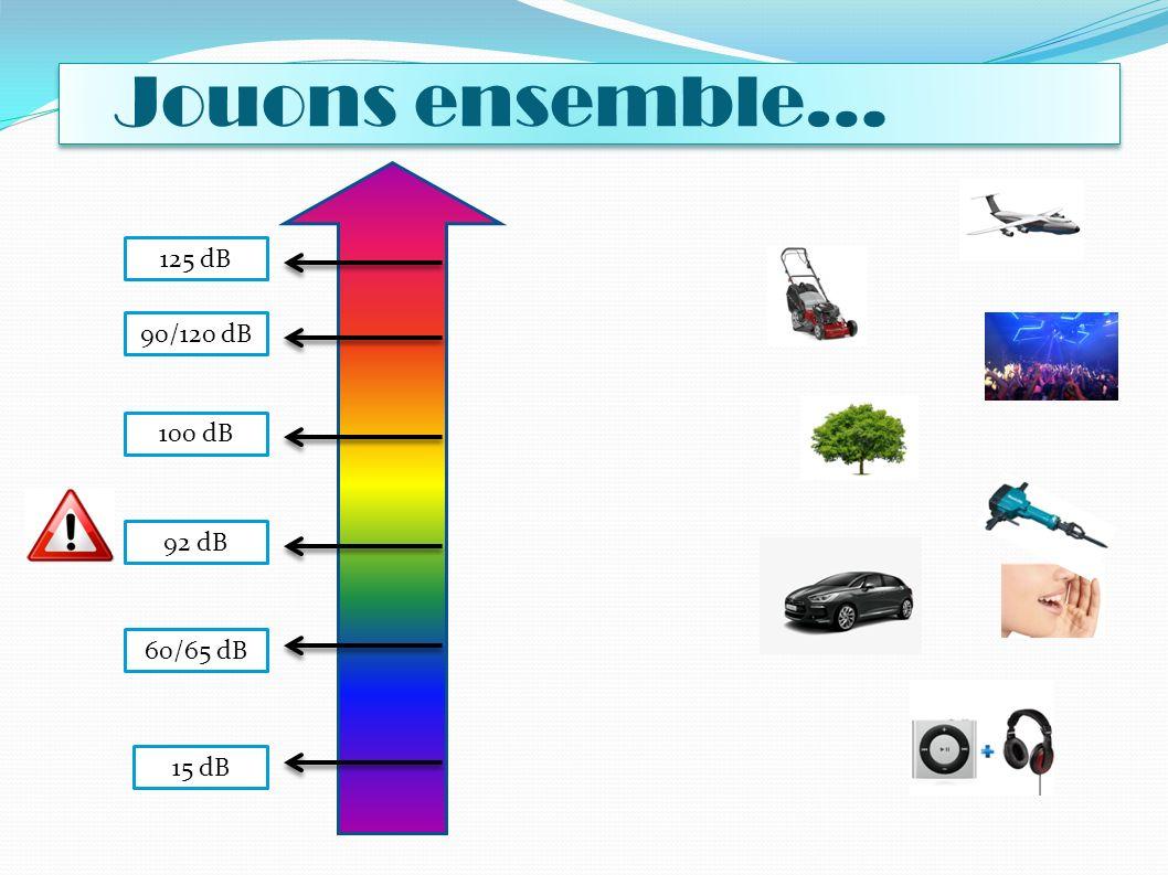 Jouons ensemble… 125 dB 90/120 dB 100 dB 92 dB 60/65 dB 15 dB