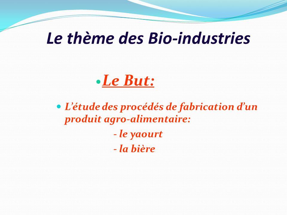 Le thème des Bio-industries