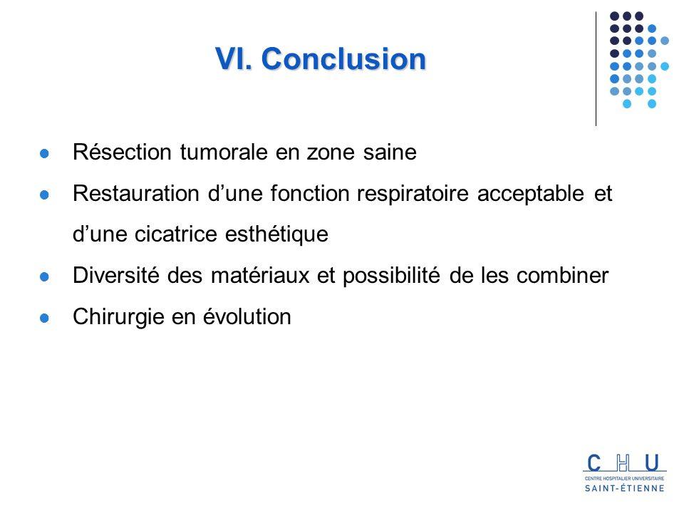 VI. Conclusion Résection tumorale en zone saine