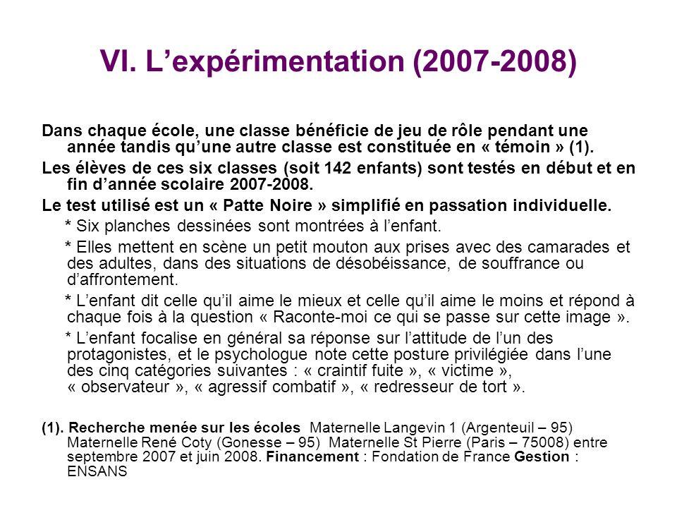 VI. L'expérimentation (2007-2008)
