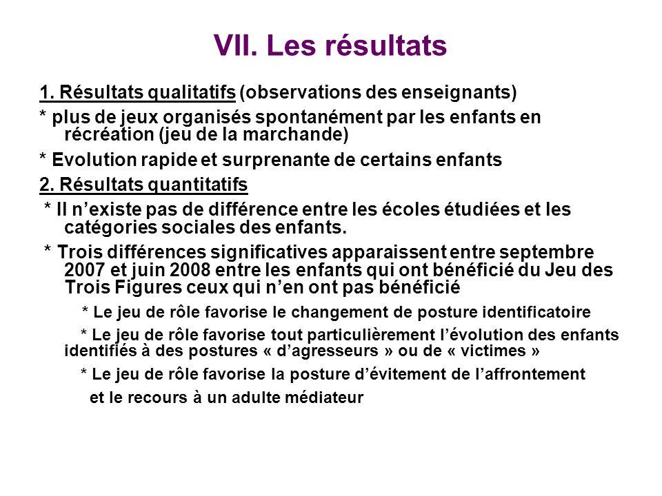 VII. Les résultats 1. Résultats qualitatifs (observations des enseignants)