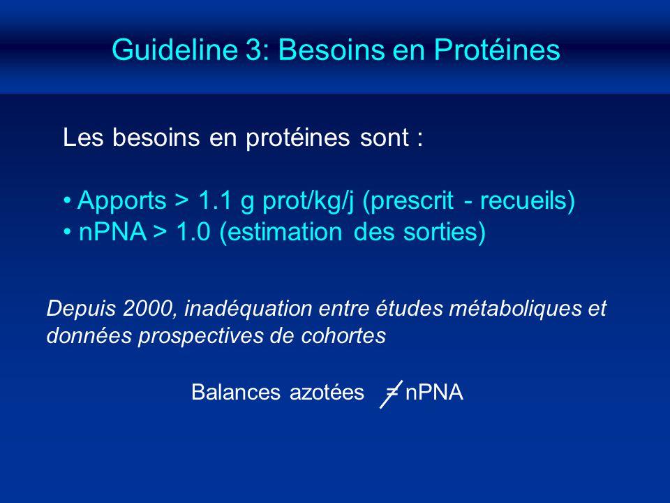 Guideline 3: Besoins en Protéines