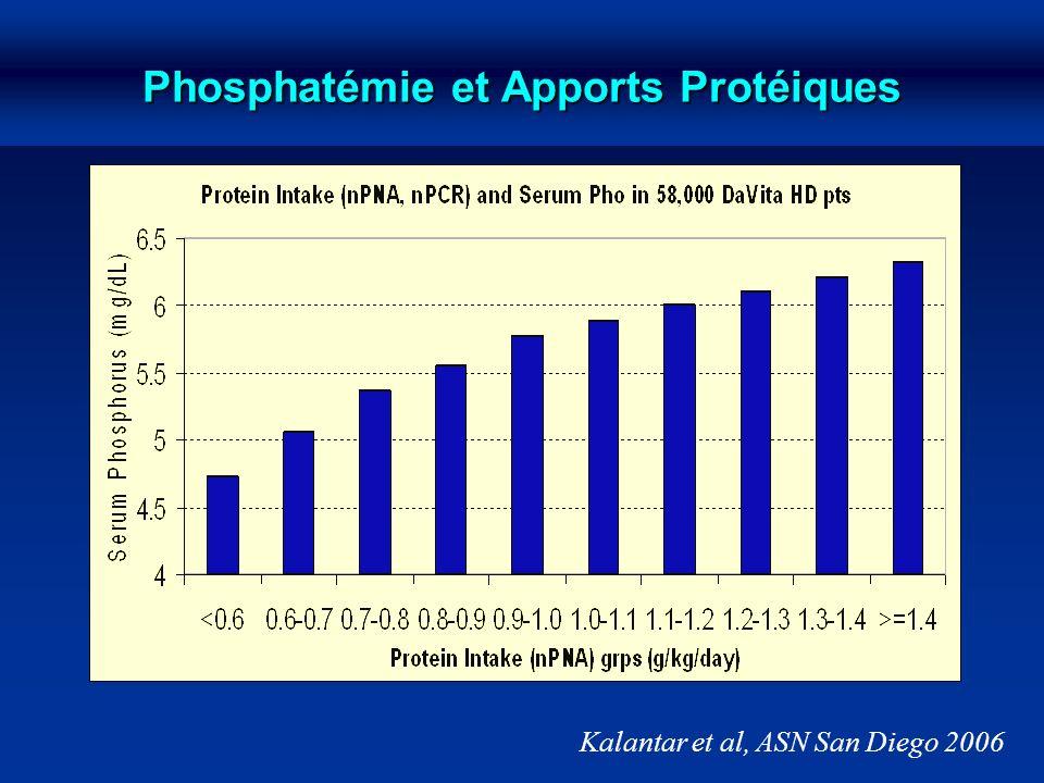 Phosphatémie et Apports Protéiques