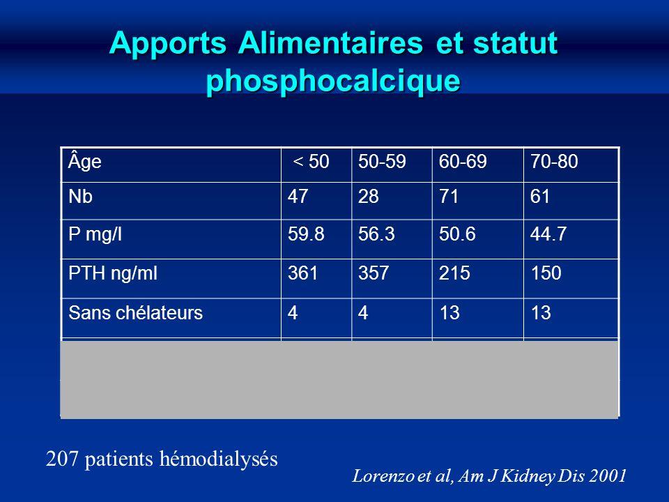 Apports Alimentaires et statut phosphocalcique