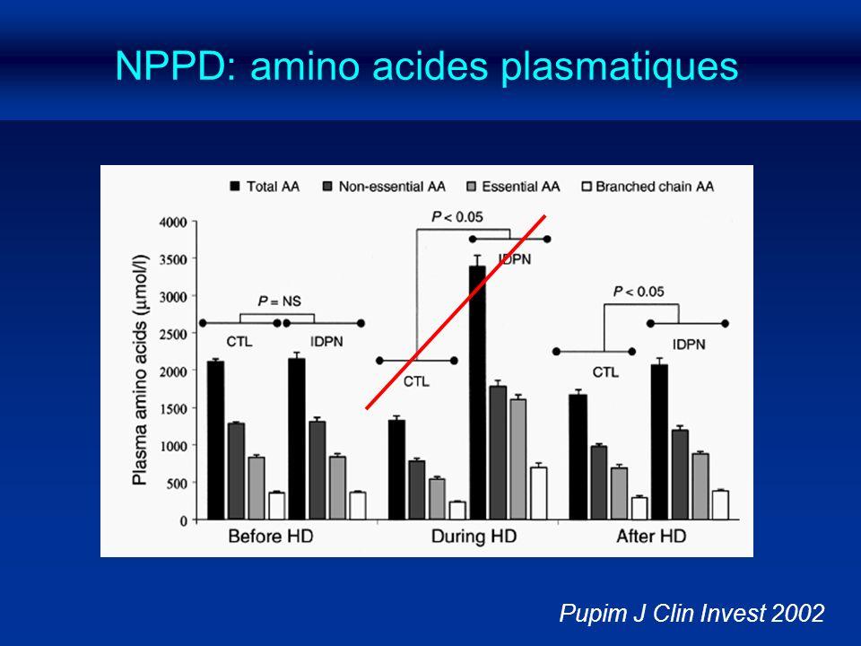 NPPD: amino acides plasmatiques