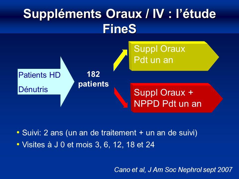 Suppléments Oraux / IV : l'étude FineS