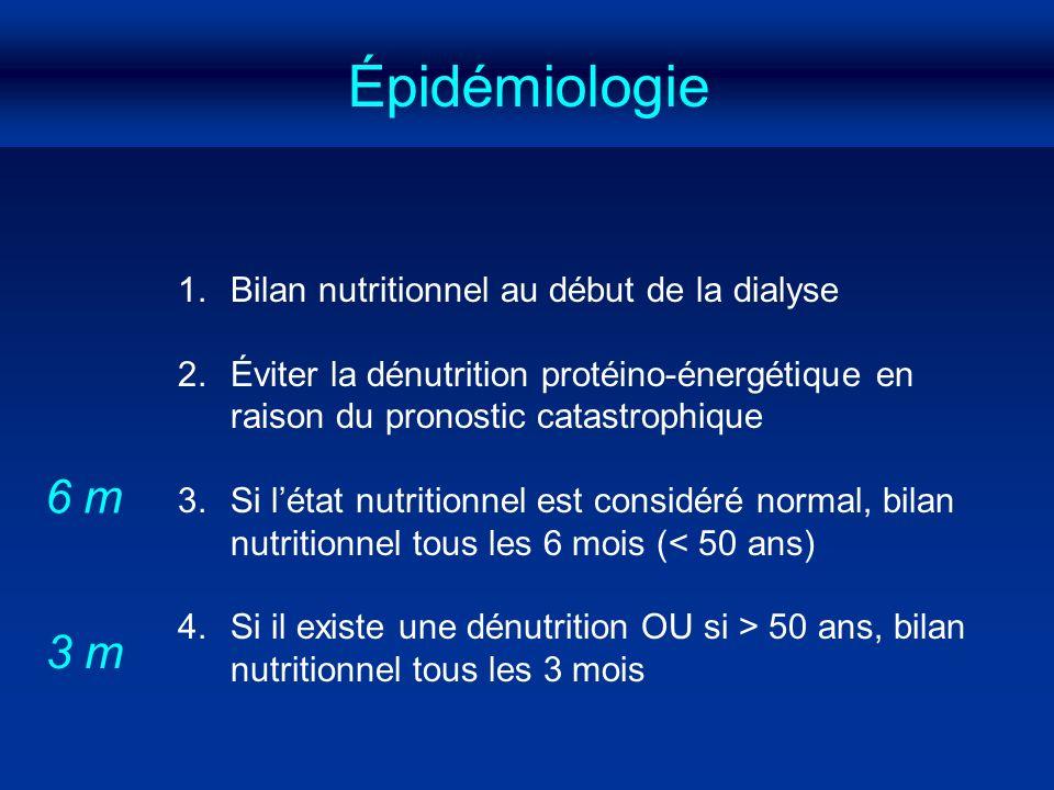 Épidémiologie 6 m 3 m Bilan nutritionnel au début de la dialyse