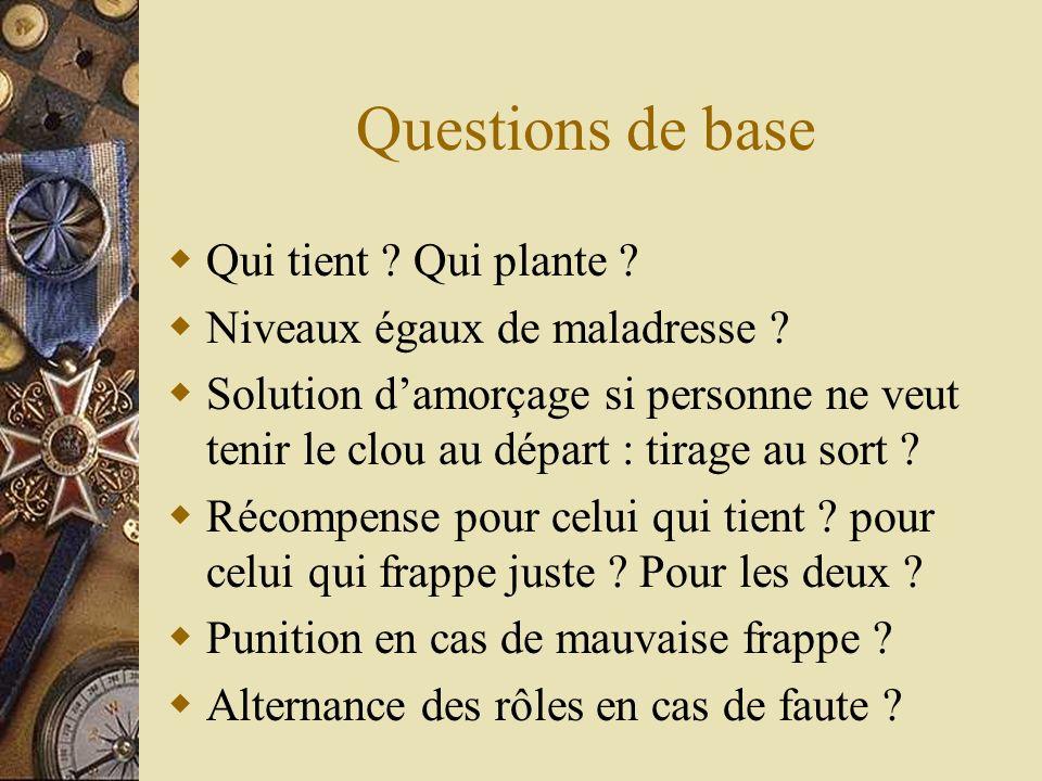 Questions de base Qui tient Qui plante