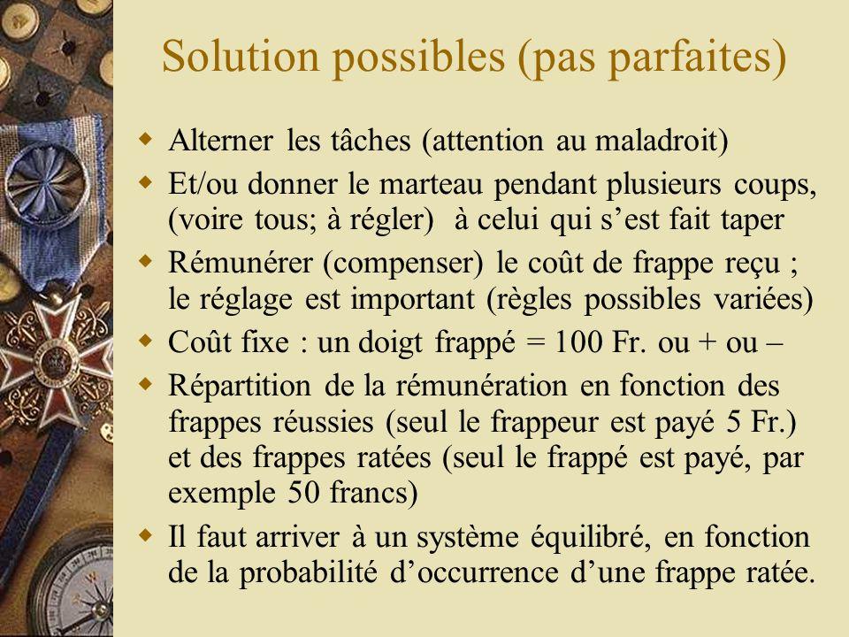 Solution possibles (pas parfaites)