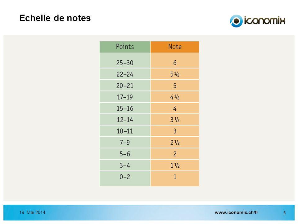 Echelle de notes 31. März 2017 www.iconomix.ch/fr