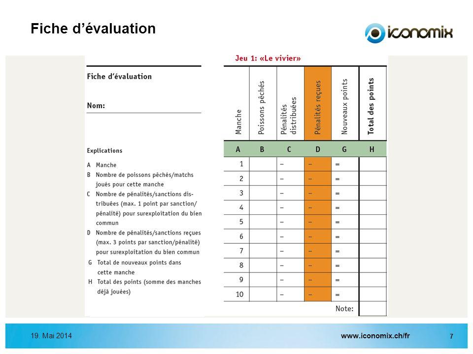 Fiche d'évaluation 31. März 2017 www.iconomix.ch/fr