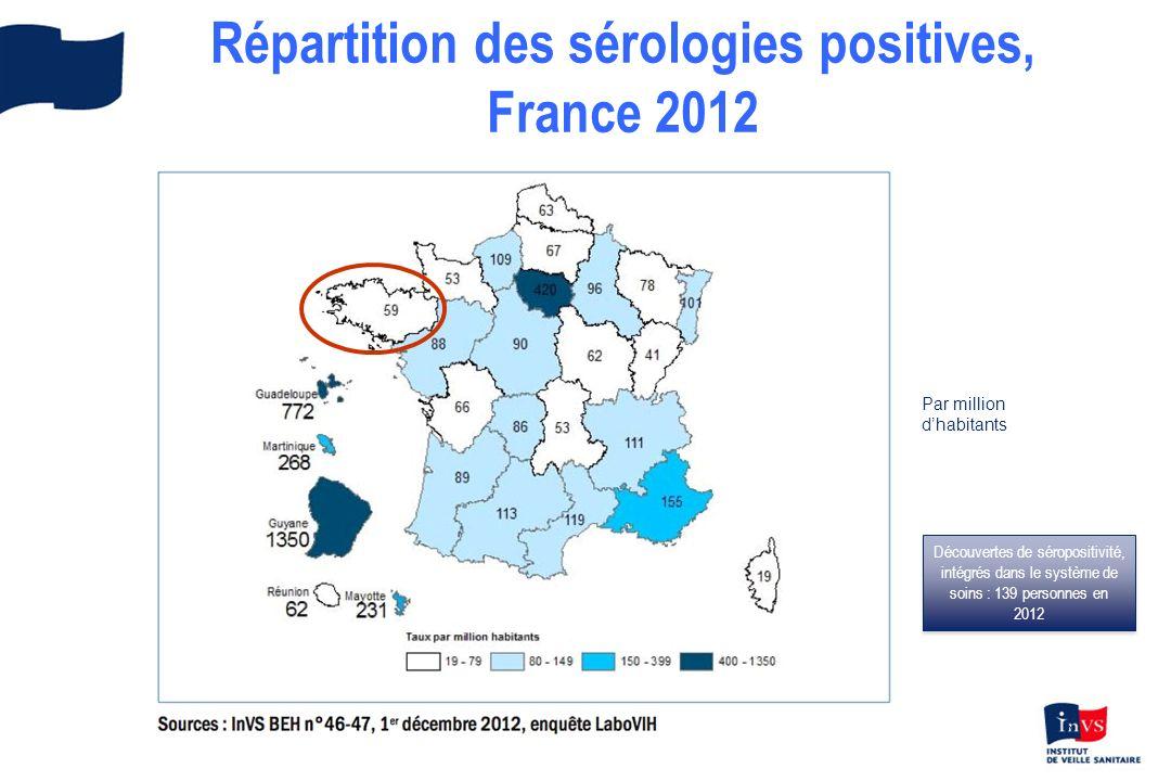 Répartition des sérologies positives, France 2012