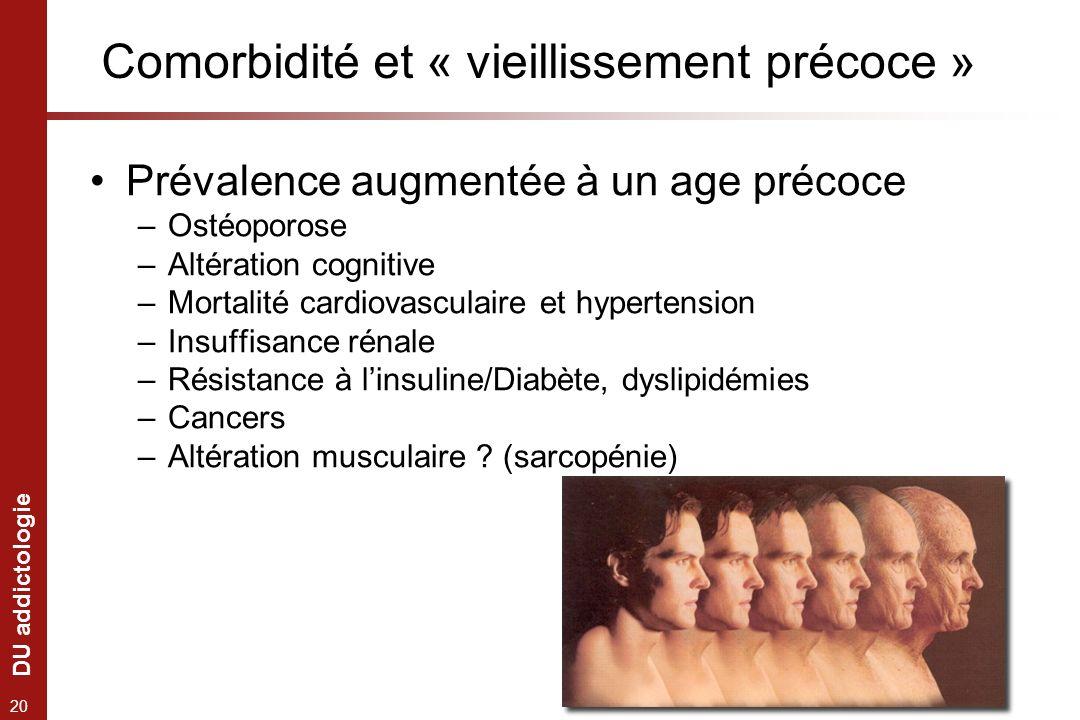 Comorbidité et « vieillissement précoce »