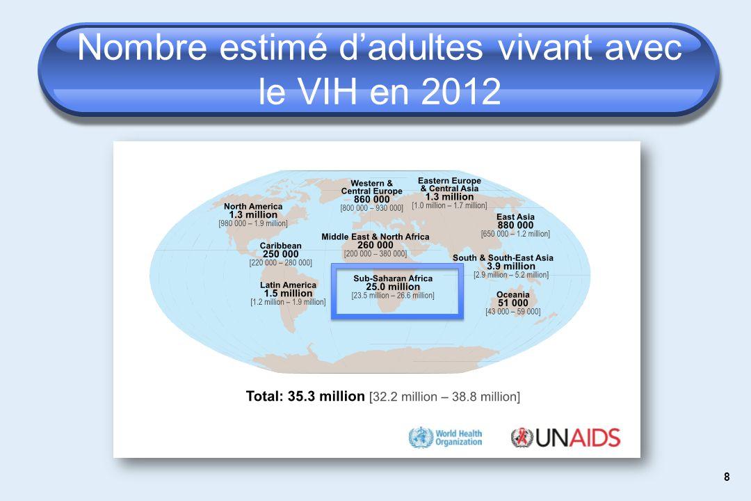 Nombre estimé d'adultes vivant avec le VIH en 2012
