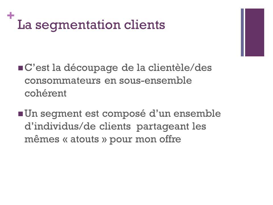 La segmentation clients