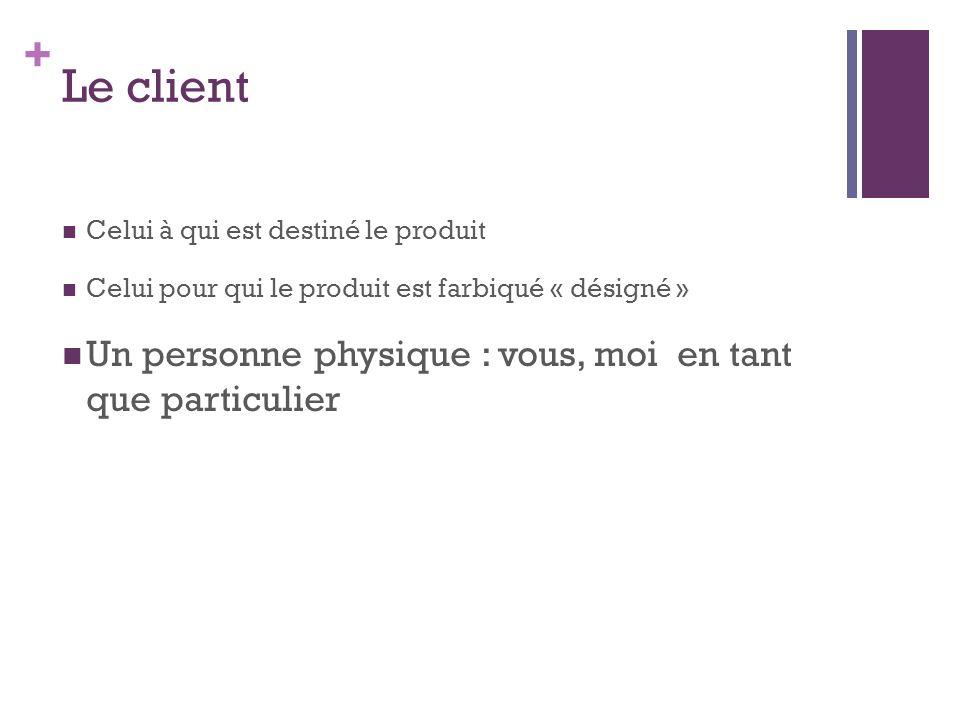 Le client Un personne physique : vous, moi en tant que particulier