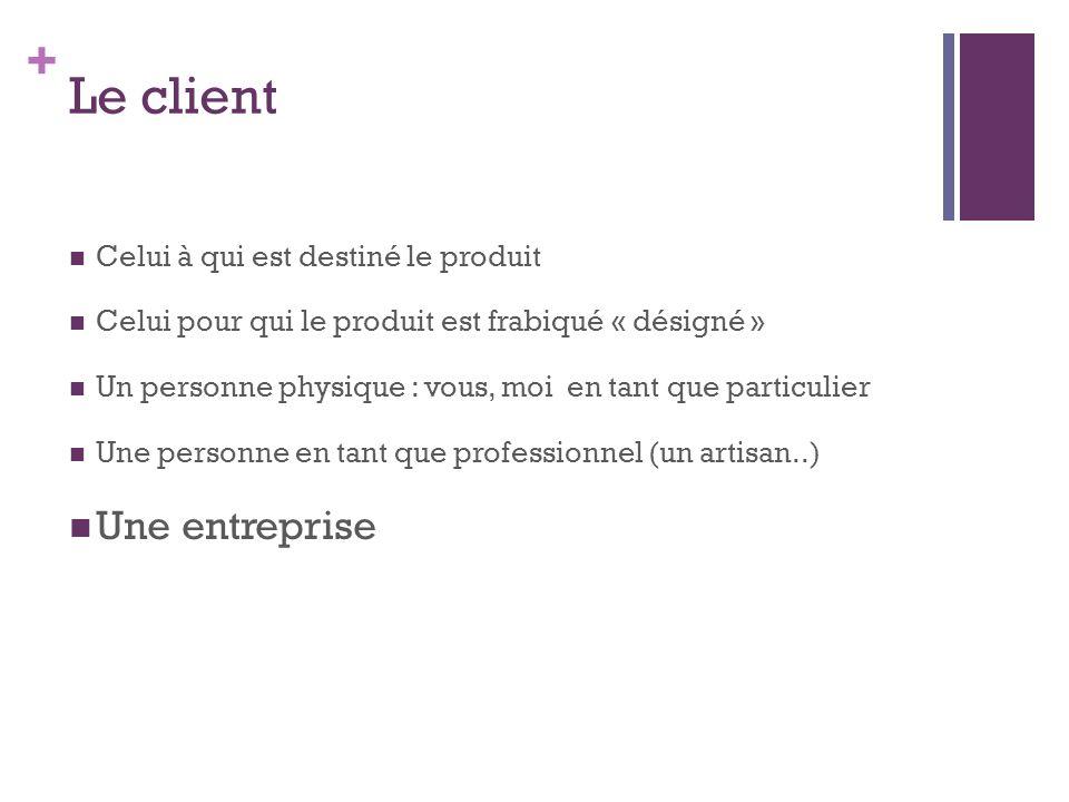 Le client Une entreprise Celui à qui est destiné le produit