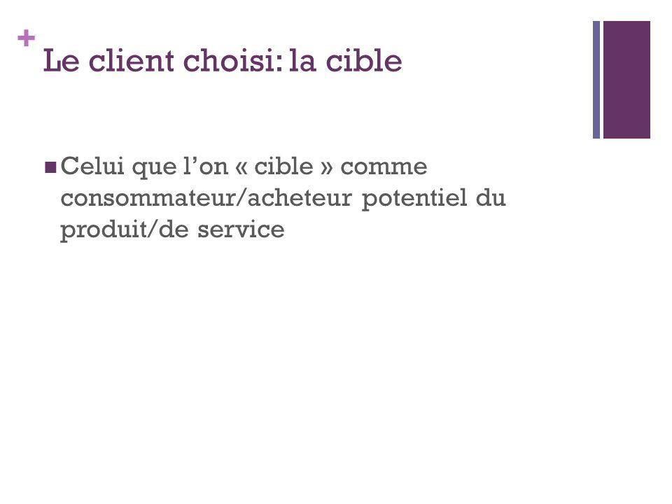 Le client choisi: la cible