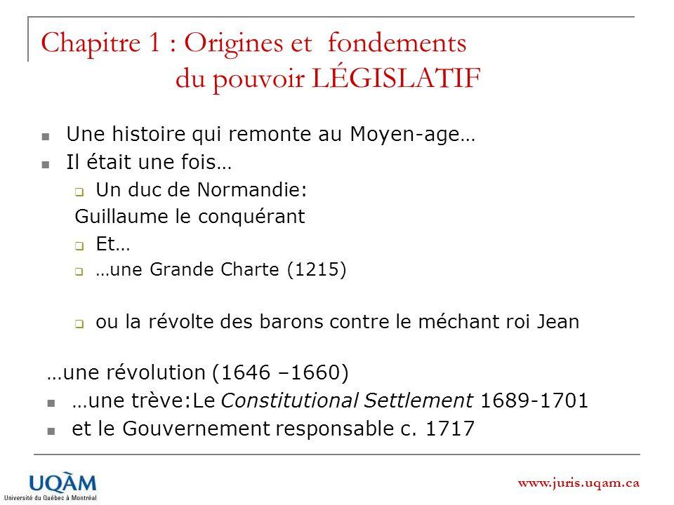 Chapitre 1 : Origines et fondements du pouvoir LÉGISLATIF