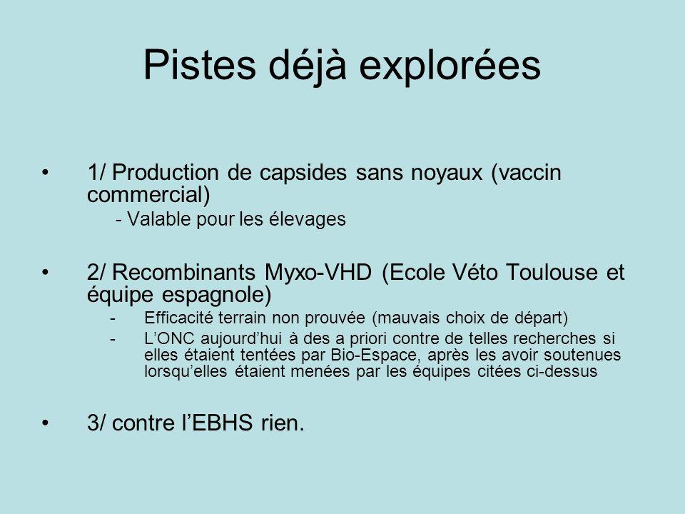 Pistes déjà explorées 1/ Production de capsides sans noyaux (vaccin commercial) - Valable pour les élevages.