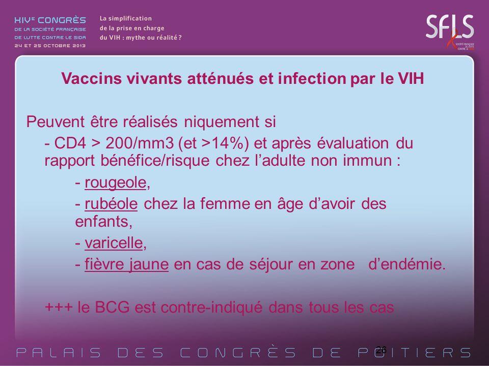 Vaccins vivants atténués et infection par le VIH