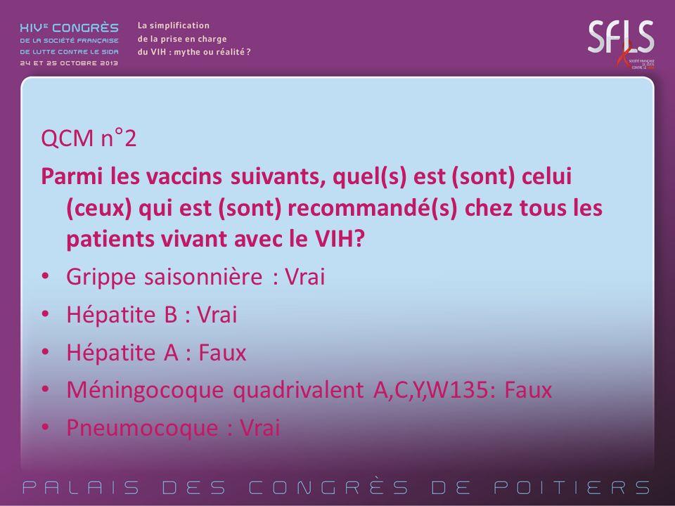 QCM n°2 Parmi les vaccins suivants, quel(s) est (sont) celui (ceux) qui est (sont) recommandé(s) chez tous les patients vivant avec le VIH