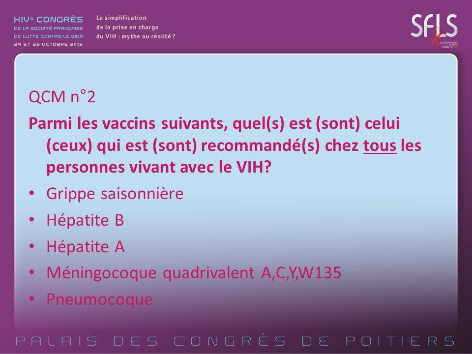 QCM n°2 Parmi les vaccins suivants, quel(s) est (sont) celui (ceux) qui est (sont) recommandé(s) chez tous les personnes vivant avec le VIH