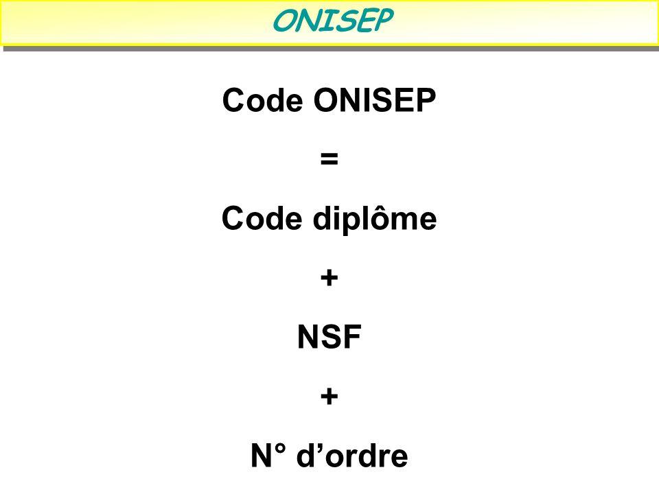 Code ONISEP = Code diplôme + NSF N° d'ordre